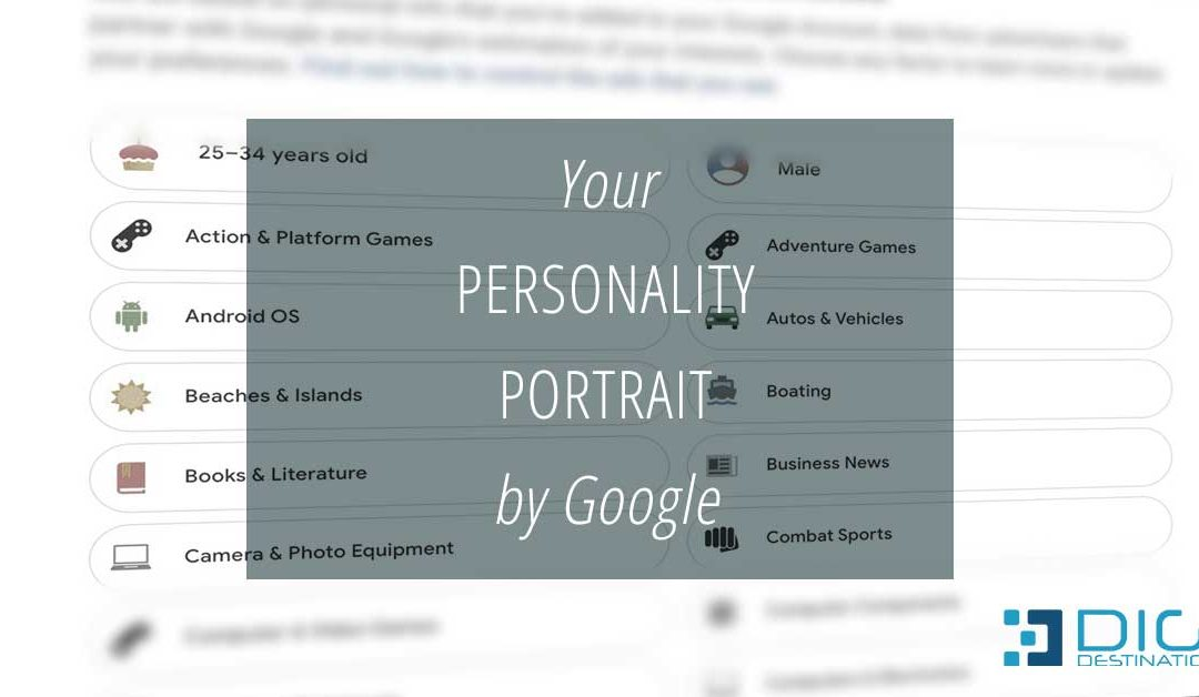 Your personality portrait by Google